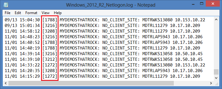 Windows2012R2Netlogon.log