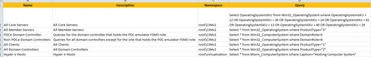 Script to Create, Import and Export Group Policy WMI Filters